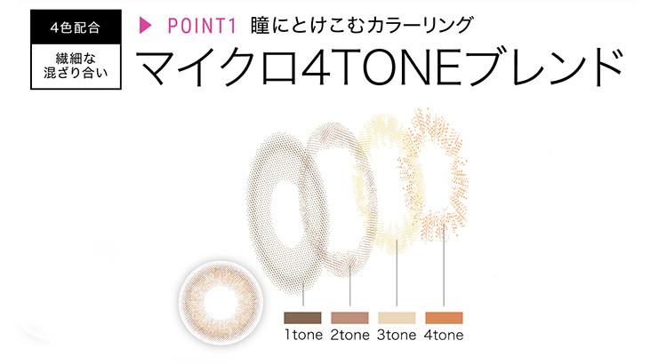 マイクロ4TONEブレンド