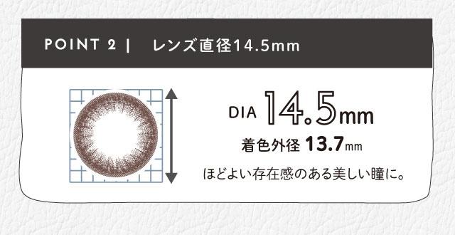 レンズ直径14.5mm